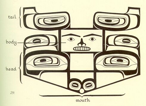 TurkoTek Discussion Forums - Chilkat Distributed Abstraction